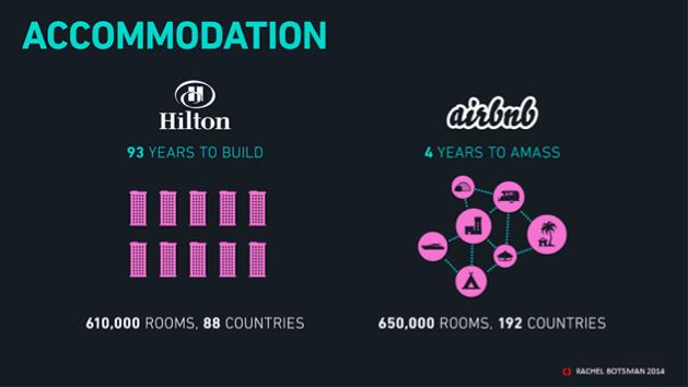 Airbnb : 10 ans déjà 2